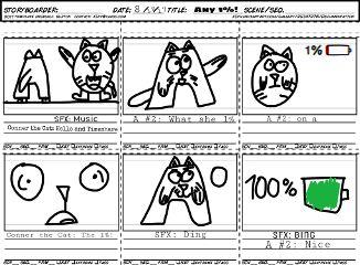 lowbatterystickerremix freetoedit cats storyboard title