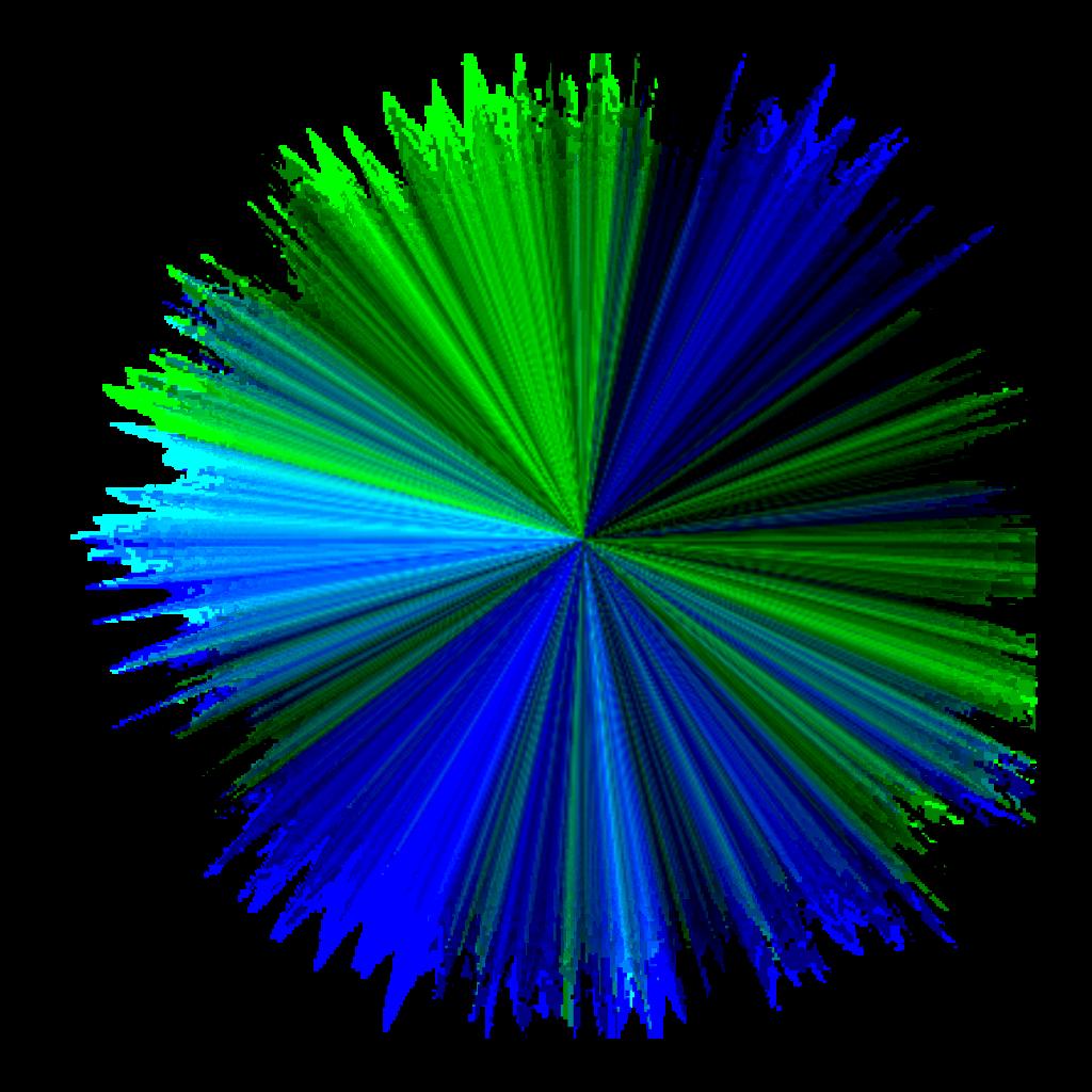 Ftestickers Effect Light Glow Blue Green