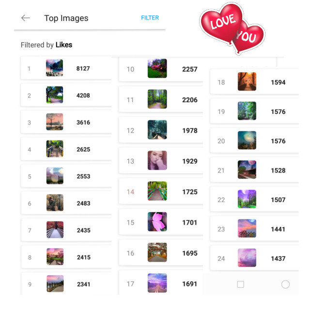 Omg.. 😱 i just realized , lots of ❤️ i got..thank you so much to all my sweet friends ... i really appreciate  it .. 😘😘😘😘🤗🤗🤗🤗❤️❤️❤️❤️ @pa@freetoedit
