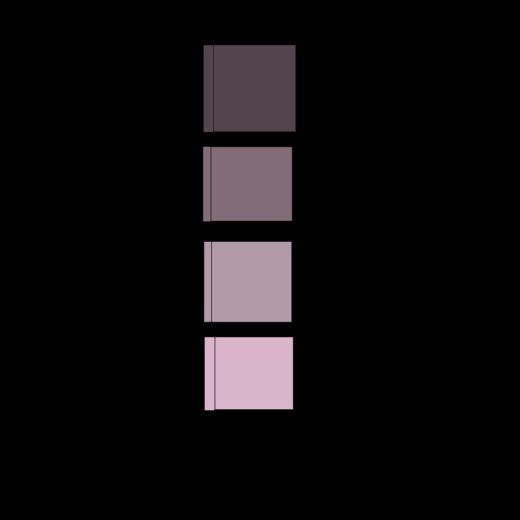 STICKER ✏  🚫 no remix , solo utilizar  #geometrickpop #kpopedit #kpopidol #kpopwallpaper #kpoplover #bts ##cute #army #blink  #btsarmy #btsedits  #kpop  ━━━━━━━━ ⸙ ━━━  ━━━━━━━━ ⸙ ━━ @bts_vkok_