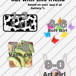 artgirl softgirl egirl vscogirl batterypercent freetoedit