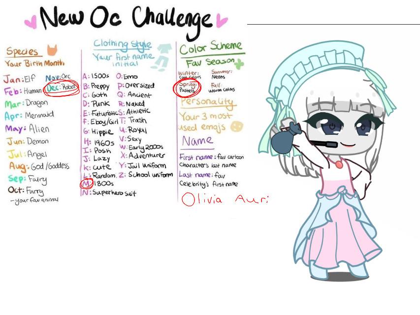 Oc challenge #occhallenge